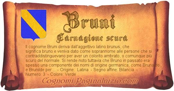 Nome Bruni