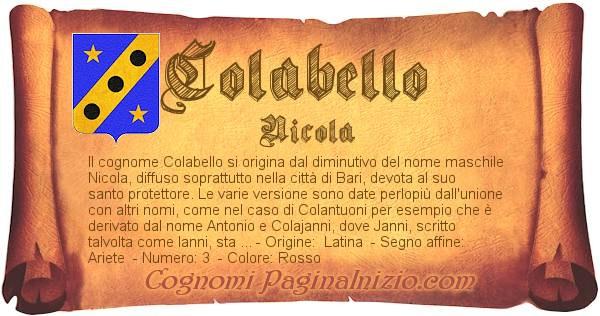 Nome Colabello