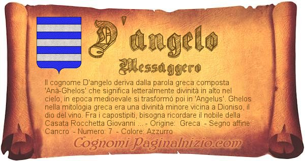 Nome D'angelo
