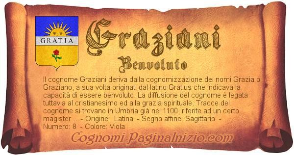 Nome Graziani