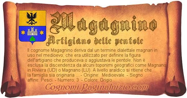 Nome Magagnino