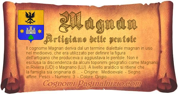 Nome Magnan
