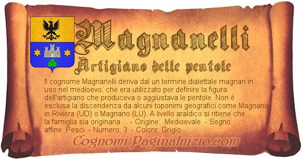 Nome Magnanelli