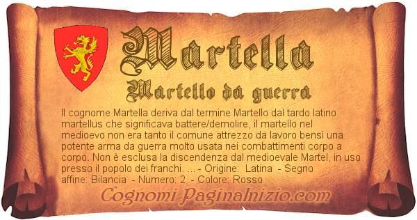 Nome Martella
