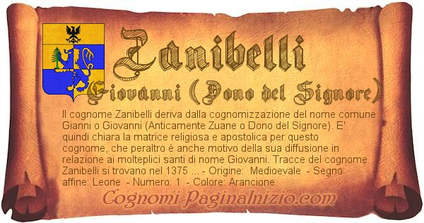 Nome Zanibelli