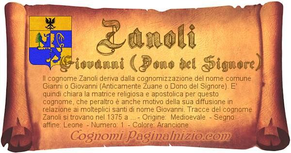 Nome Zanoli