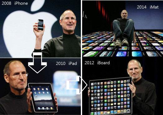 Il futuro di Apple
