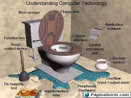 Anche il wc è un computer