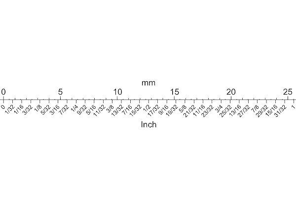 Conversione pollice centimetri