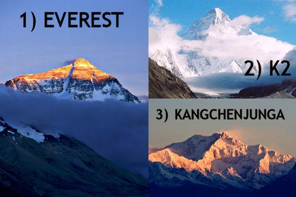 quali sono i monti più alti del mondo?