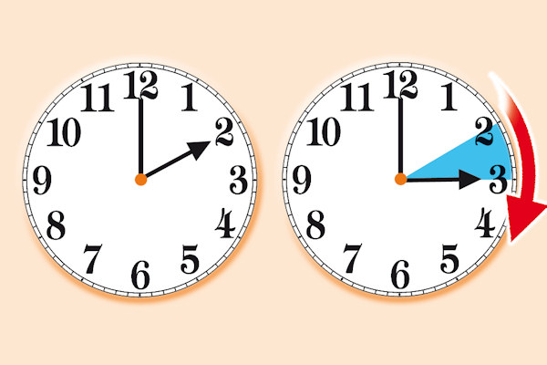 Orologio un'ora avanti