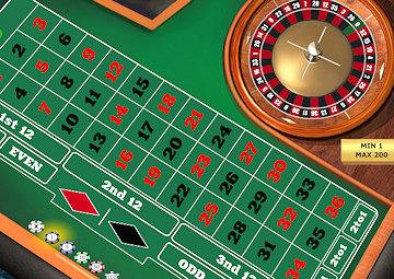 Gambling doge