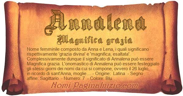 Pergamena col nome https://www.paginainizio.com/nomi/imgnomi/annalena.jpg
