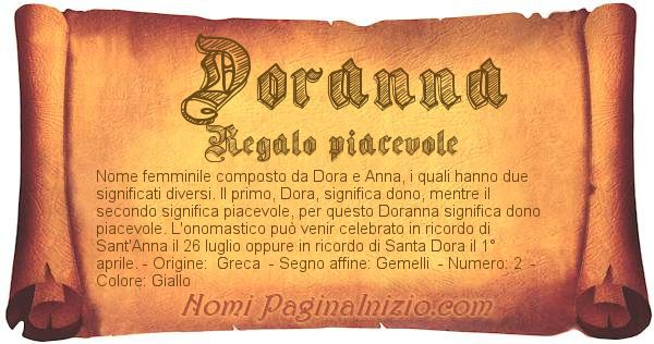 Nome Doranna
